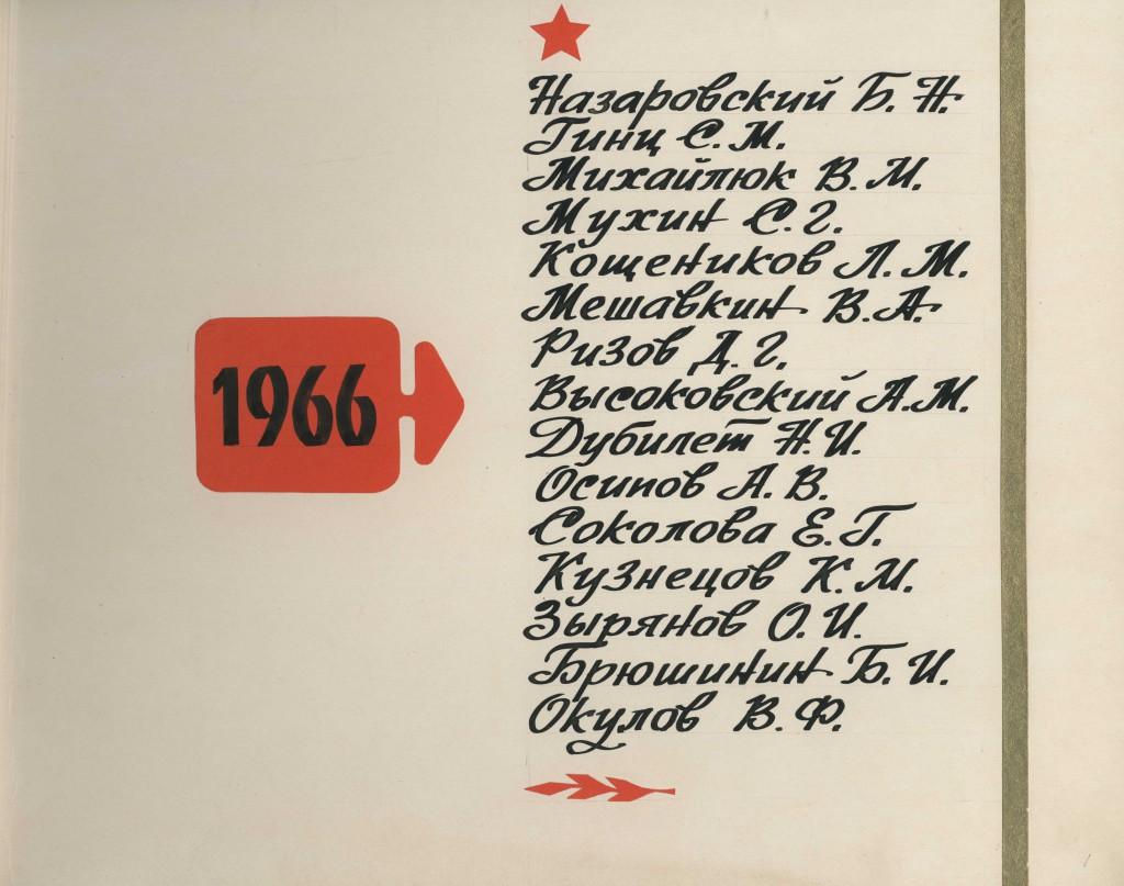 laureaty-66